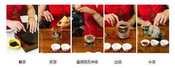 普洱茶泡法